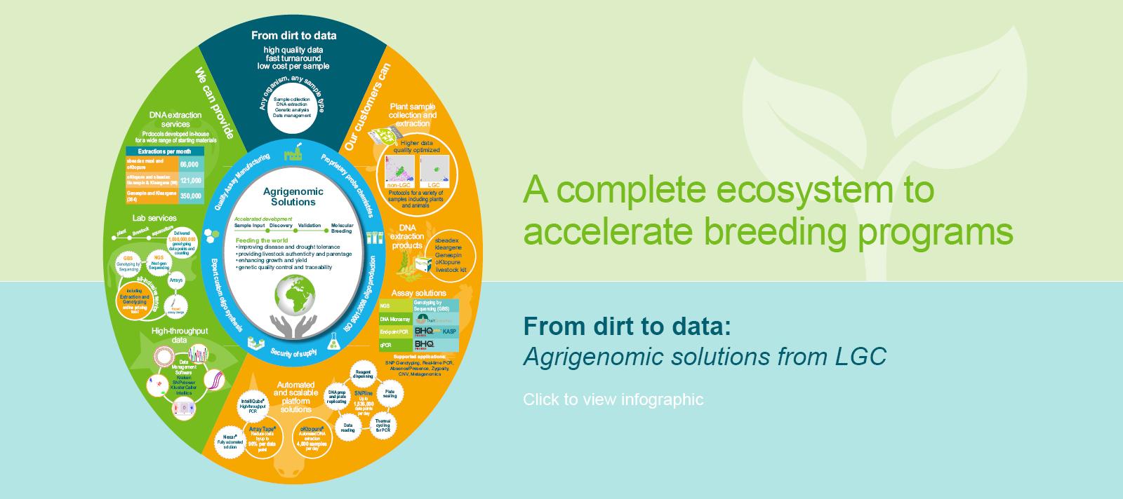 ecosystem-infographic-hero-banner-1600x712.jpg